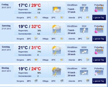 WetterprognoseHildesheim