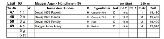 20130728-HildesheimFinale